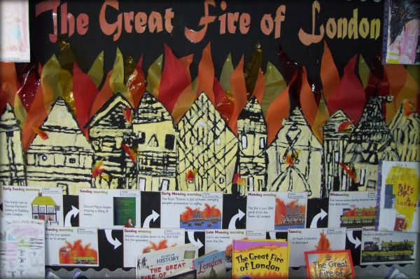 Great Fire of London Classroom Display 3