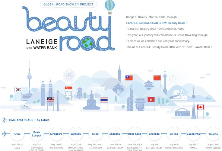 LANEIGE GLOBAL BEAUTY SHOW, BEAUTY ROAD