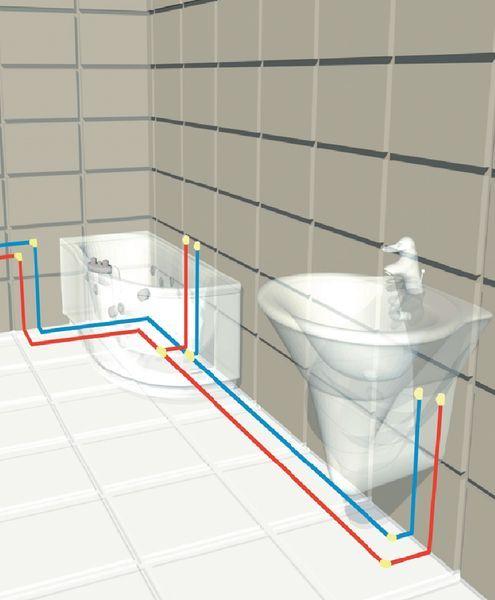 Sposoby układania rur w instalacji wodociągowej