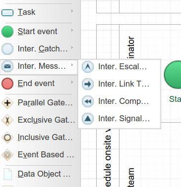 8 best BPMN diagram - design examples \ ideas images on Pinterest - data flow chart template