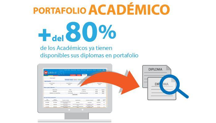 ¿Sabía que más del 80% de los académicos de la Chile tienen diplomas archivados en Portafolio?. Ver más en http://uchile.cl/u100798