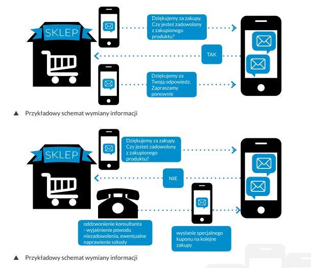 Promuj #aplikacje, rób badania rynkowe i kampanie ambientowe... zobacz, jak ciekawie można wykorzystać@mmobilny