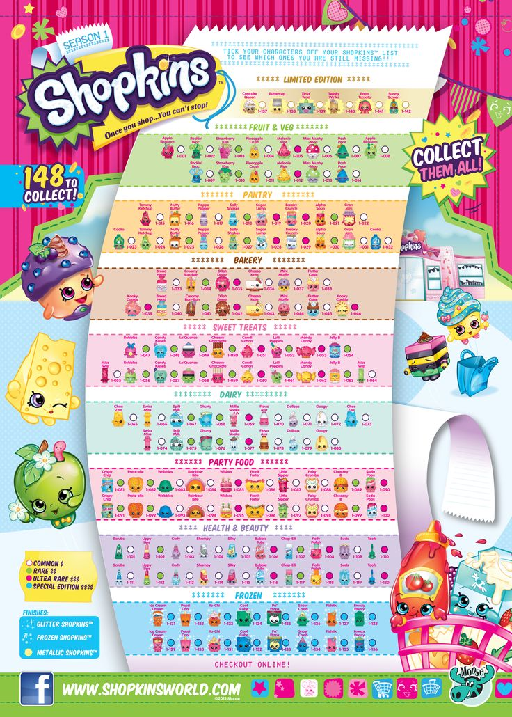 Crafty image within shopkins list season 2 printable