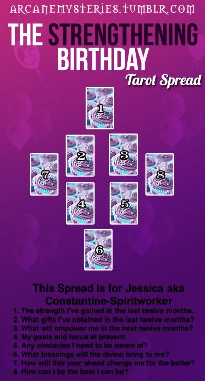The Strengthening Birthday Tarot SpreadCreated this spread for constantine-spiritworker for her birthday.