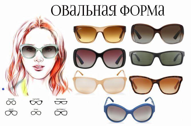 Как выбрать правильные очки по форме лица