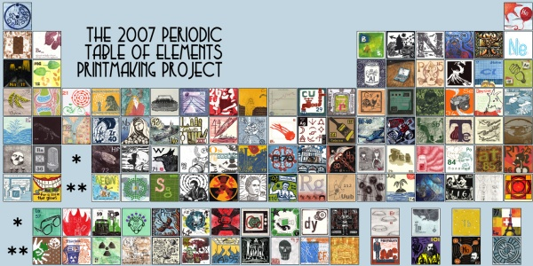 school ideas middle table periodic project table tables periodic of elements periodic project