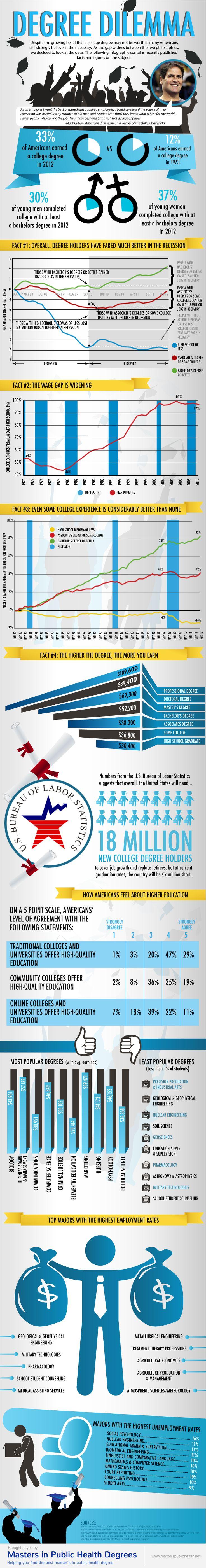 infografia infographic education