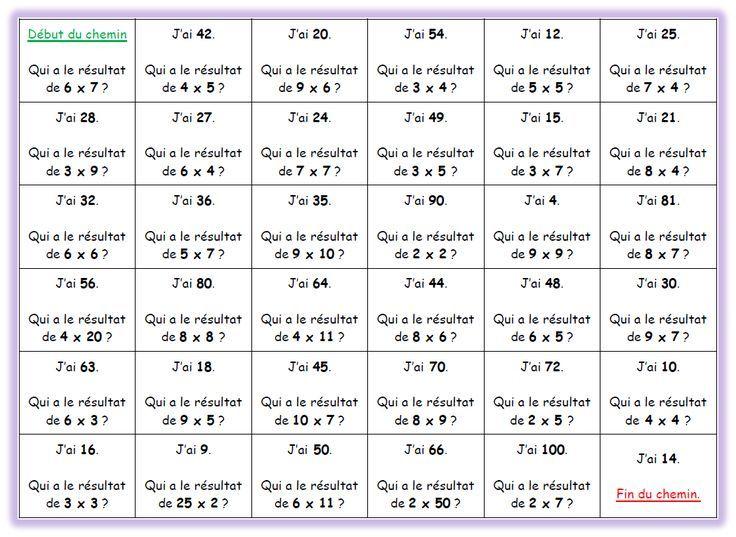 Table De Multiplication Jeux Nouveau Jeu Qui A Tables De Multiplicati Table De Multiplication Tables De Multiplication Jeu Mathematiques Au Cour Elementaire
