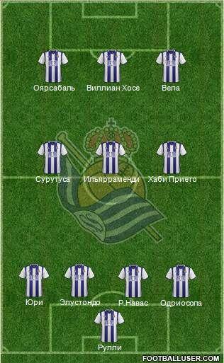 Ла Лига Примера: ориентировочные составы на 22 тур #futligaorg