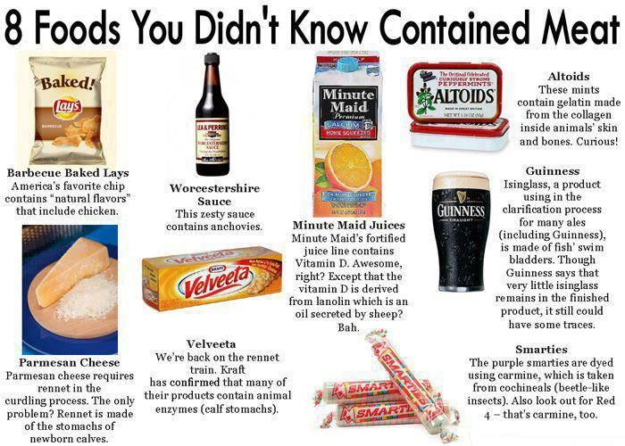 Interesting facts...won't become a vegetarian, though if I can't have my Guinness