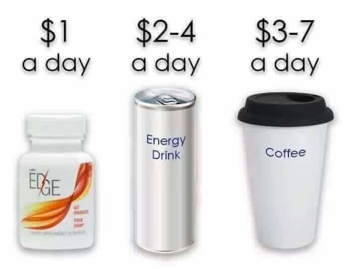 Food for thought. Cost vs. expense.  You think Plexus products are expensive?  Check this out!  And it's natural.  Edge is a natural energizer. No crashes! #plexus #plexusedge  #powerupandbemore