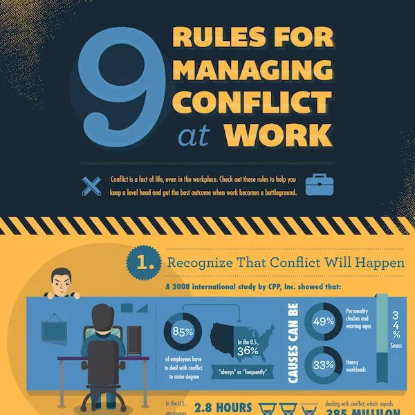 Conflict is a fact of life and it is unavoidable, even in the workplace. Don't wait for the explosion... Tips for workplace conflict, work tips.