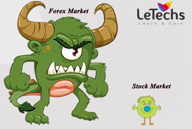 What is Forex and Trade?: Major currencies based on strength and Nicknames , Currencies traded in Pairs? - LeTechs
