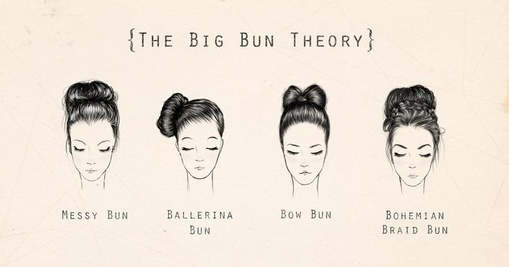 The Big Bun Theory