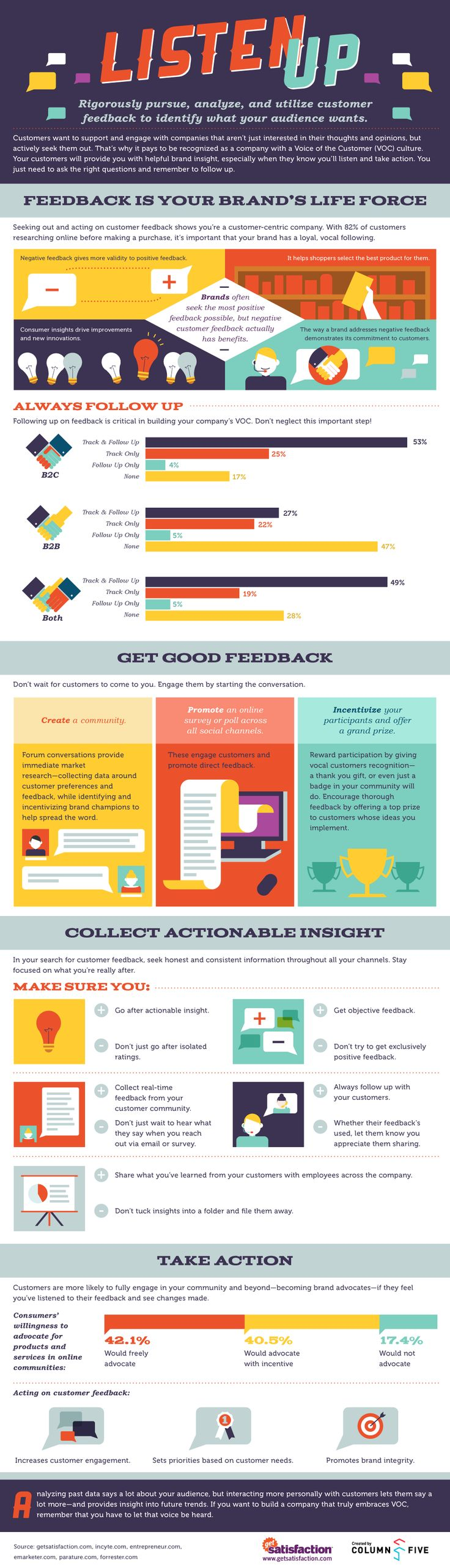Listen Up And Utilize Customer #Feedback To Identify What Your Audience Wants #infographic  #Customer