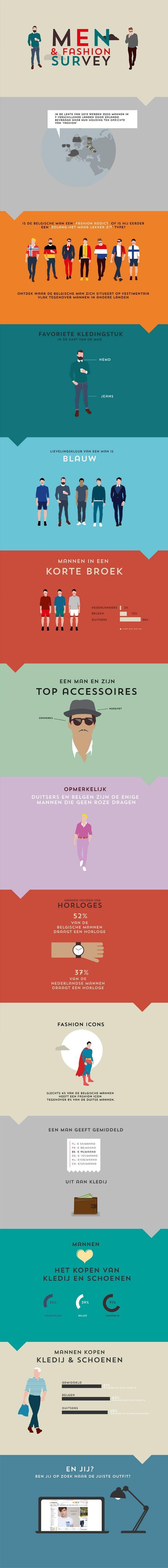 Waar situeert de Belgische man zich op vestimentair vlak ten opzichte van mannen in Duitsland, Nederland, Frankrijk, Zwitserland, Finland en Noorwegen? #Zalando publiceert een gloednieuw marktonderzoek waarin 3500 mannen uit 7 verschillende landen hun inzichten over #mode delen.   Aan de hand van een geanimeerde  #infographic kom je te weten dat mannen tussen 18 en 49 jaar nog steeds blauw verkiezen als lievelingskleur.  http://www.zalando.be/men-fashion/intro