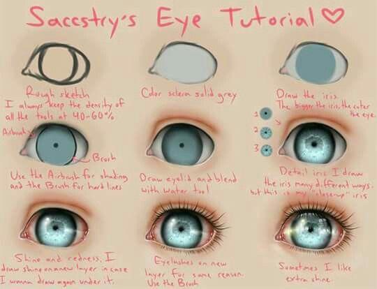 Beautiful eye tutorial