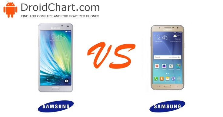 The side-by-side comparison of the Samsung Galaxy J3 and Galaxy J7 smartphones. #smartphones #comparison #SamsungGalaxyJ3 #SamsungGalaxyJ7