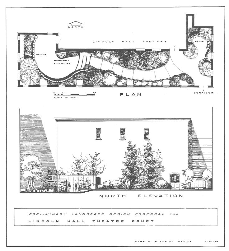 The 25 best landscape architecture drawing ideas on for Complete set of architectural drawings pdf