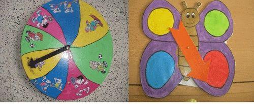 Eén van de kinderen draait aan de beweegwijzer. Een andere leerling haalt een bewegingskaartje uit het doosje met de juiste kleur. De beweegwijzer bepaalt de kleur. De leerling leest de tekst op het kaartje. De leerkracht begeleidt het gezamenlijk bewegingsmoment. Het bewegingskaartje wordt terug in het doosje gelegd. Een leerling neemt een voedingskaartje en leest de tip voor. Een leerling duidt op de 'beweegkalender' aan welk soort spelletje gespeeld werd. De les kan nu verder gaan.