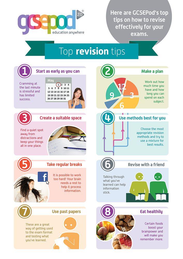 GCSEPod's Top Revision Tips