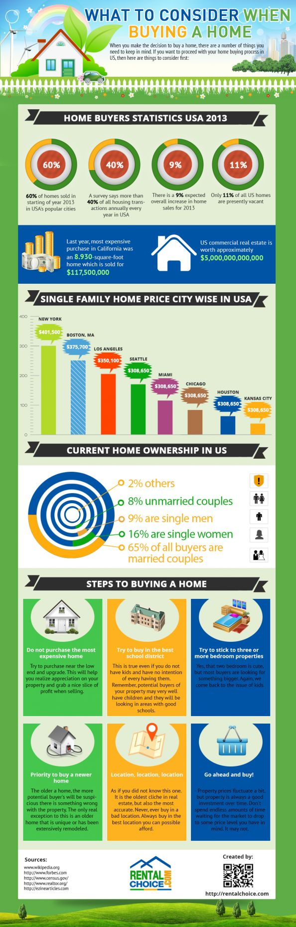 Keep these things in mind when you're ready to start home shopping. #realestate #homebuyer