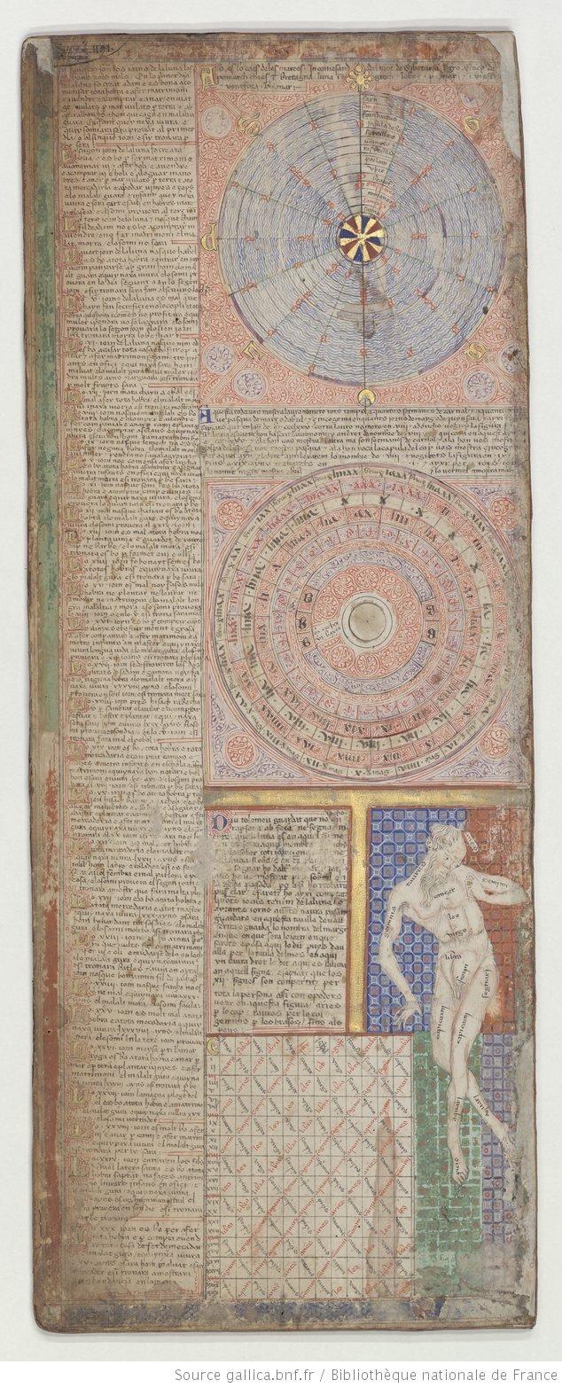 Catalan Atlas VILADESTES -- Abraham Cresques , Atlas de cartes marines, dit [Atlas catalan]. 1375