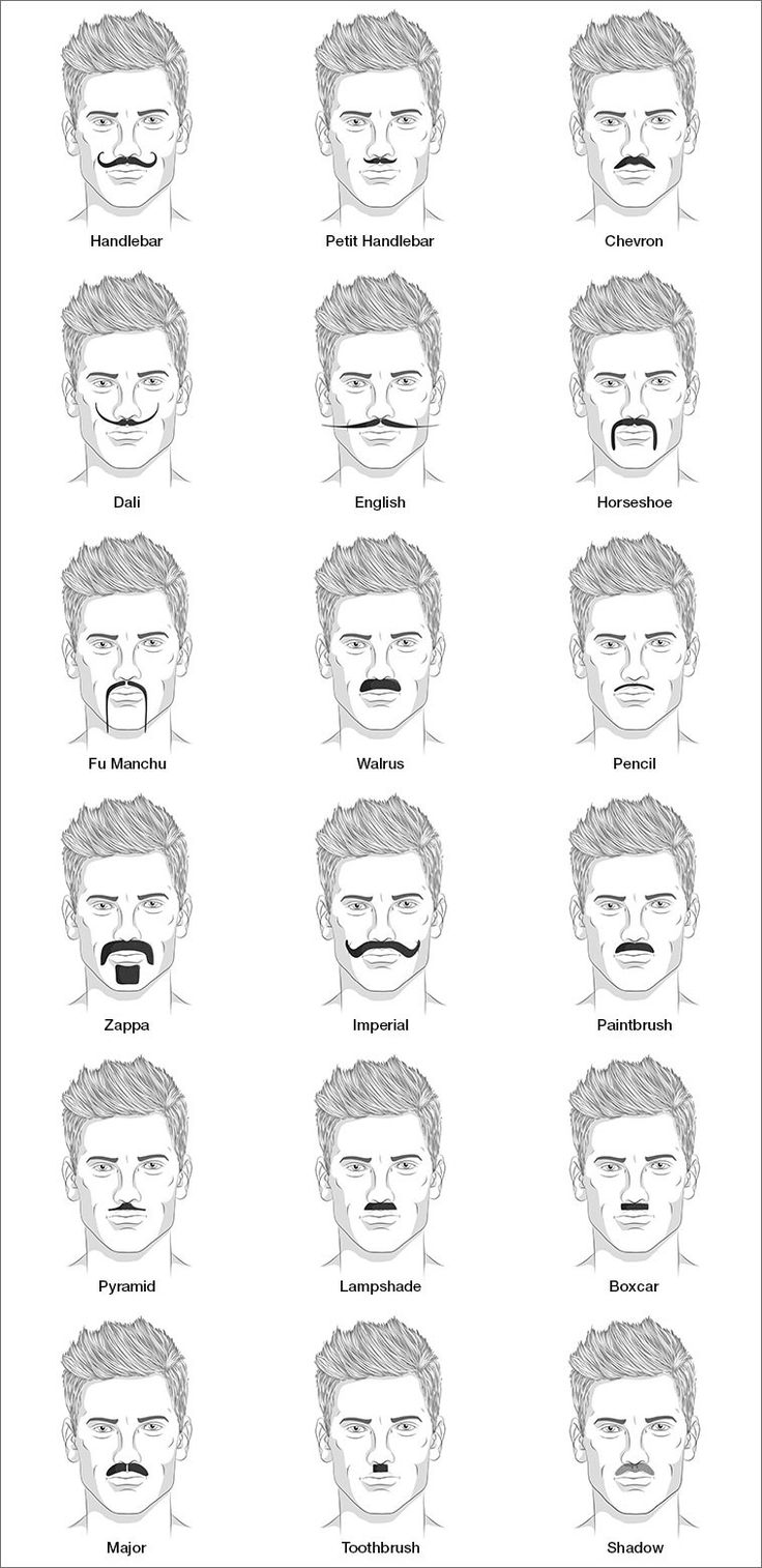 When growing a mustache, it may surprise you to know just how many styles are achievable from a small patch of hair above the upper lip. But…