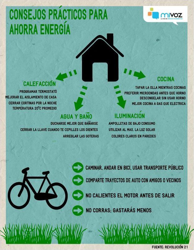 Glosario o recopilatorio de infografías en eficiencia energética, arquitectura, medio ambiente, renovables, certificación energética, reciclaje, ahorro y +