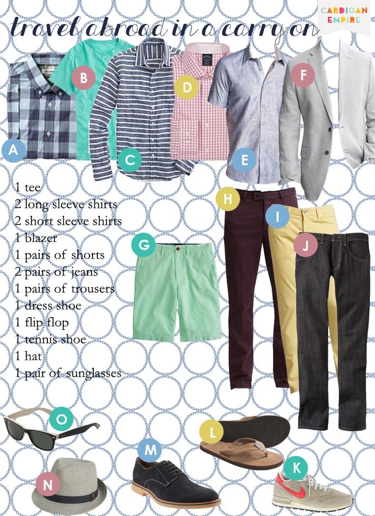 Wardrobe Capsule for Dad: Mens Traveling Cluster