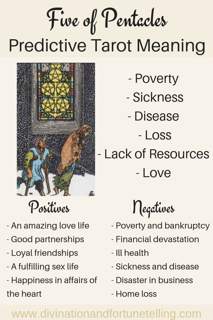 Future Tarot Meanings Five Of Pentacles With Images Tarot
