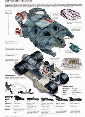 """ART: RICHARD SCOTT DIGITAL RETOUCHING OF A COPY OF BATMOBILE PRODUCTION DESIGNS FOR THE """"BATMAN BEGINS"""" MOVIE. ORIGINAL APPEARS IN THE BOOK """"THE HISTORY OF THE BATMOBILE"""" BY NATHAN CROWLEY, PRODUCT..."""