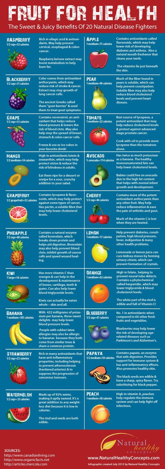 The Health Benefits of Fruit: