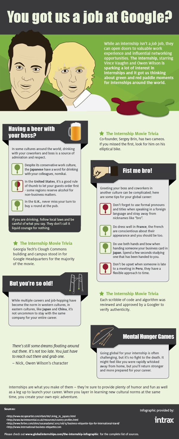 107 best recruitment infographics images on pinterest cakes you got us a job at google a look into the internship magicingreecefo Gallery