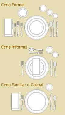 Como arreglar la mesa