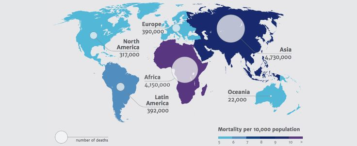 New report says antimicrobial resistance will kill 300 million by 2050. A new report has predicted that 300 million people will die prematurely by the year 2050 thanks to antimicrobial resistance if measures aren't taken soon to deal with the problem.