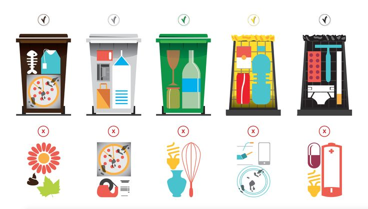 illustration - visual - waste - icons - recycle Martina Acetti Designer  ABC production + - abcreativedept