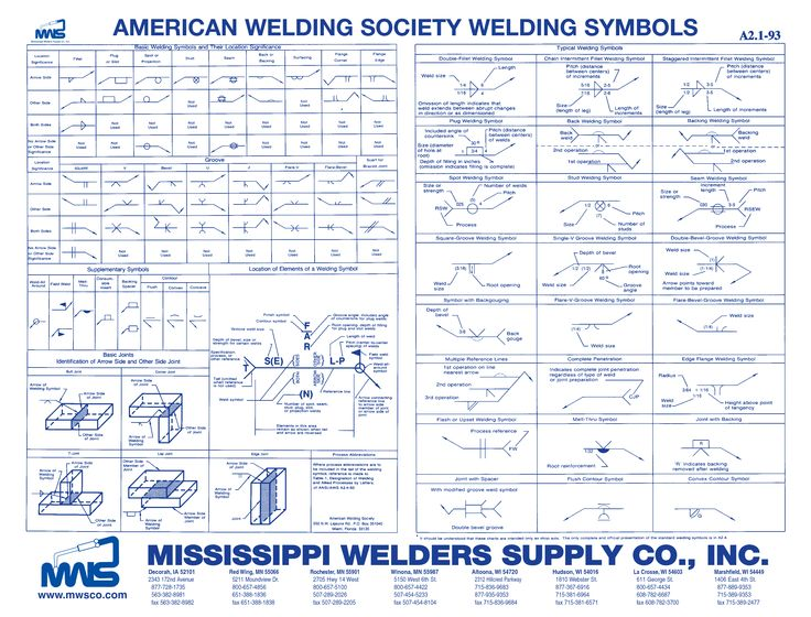 11 best Welding images on Pinterest Welding projects, Welding - new blueprint book for welders