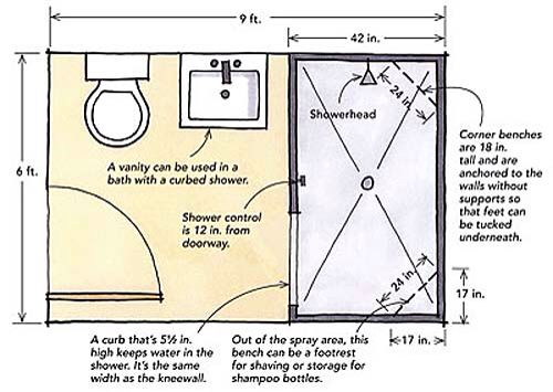 Minimum Dimensions Walking Shower Small Bathroom Layout