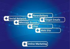 Online marketing Stock Photos