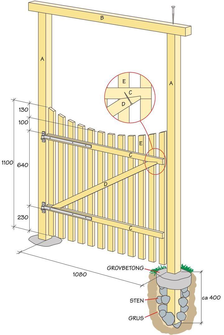 HÄLSA VÄLKOMMEN MED EN GRIND. Gör så här: {1.} Gräv hål och sätt ner stolparna A. Fyll på med grus och sten och packa väl. {2.} Se till att stolparna står rakt och staga ordentligt. Skruva fast överliggaren B. Gjut runt stolparna. Följ tillverkarens instruktioner vad gäller exempelvis vattning av betongen under brinntiden. {3.} Lägg listerna C på ett plant underlag och med rätt avstånd från varandra. Lägg listen D diagonalt emellan. D ska placeras så att den är längst från gångjärnen på d...