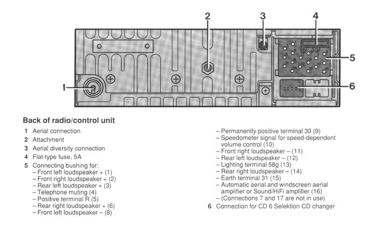 Bmw X5 E53 Radio Wiring Diagram In 2020