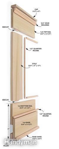 How to Build a Wainscoted Wall: The Family Handyman
