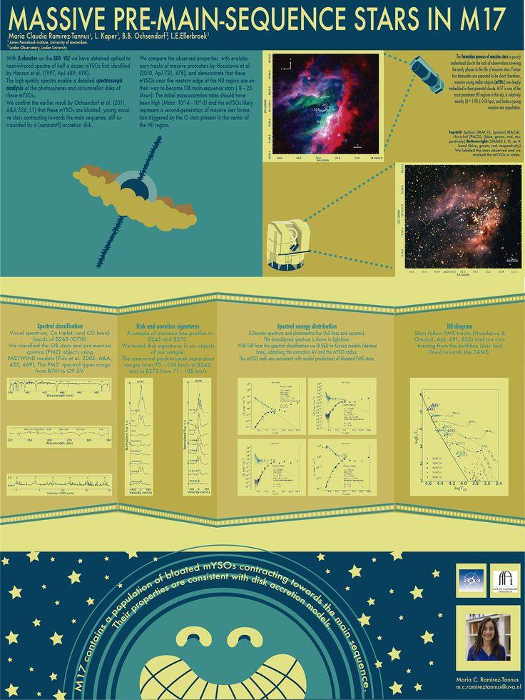 Massive Stars Poster Design on Behance