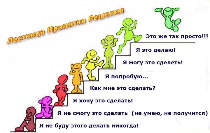 100kursov.com | От неудач к успеху