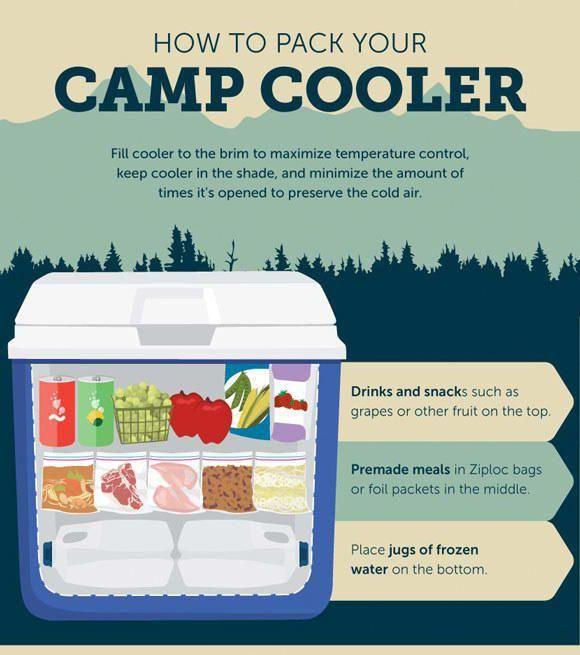 28 truques inteligentes para acampar que são realmente úteis   – Camping Tips