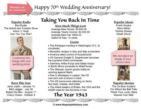 70 Year Wedding Anniversary Gifts: 1000+ Images About 70th Wedding Anniversary Party/Ideas On