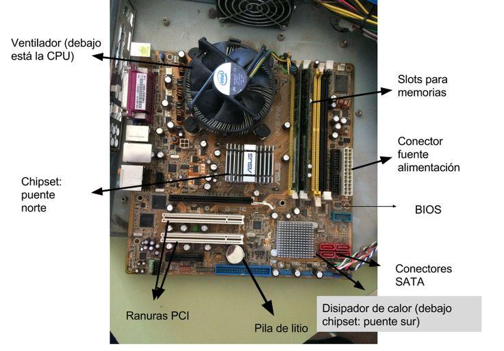 En esta ocasión hemos hecho un trabajo sobre la placa base. En él hemos dado una definición de la placa base el factor de forma sus componentes y hemos realizado una fotografía a una placa base que se encontraba en el aula.   Esta es la imagen de nuestra placa base micro ATX en ella he identificado sus partes principales y las he definido: -CPU: Es el hardware que interpreta las órdenes de un programa informático mediante operaciones aritméticas.  -Ranuras PCI: Sirven para conectar tarjetas…