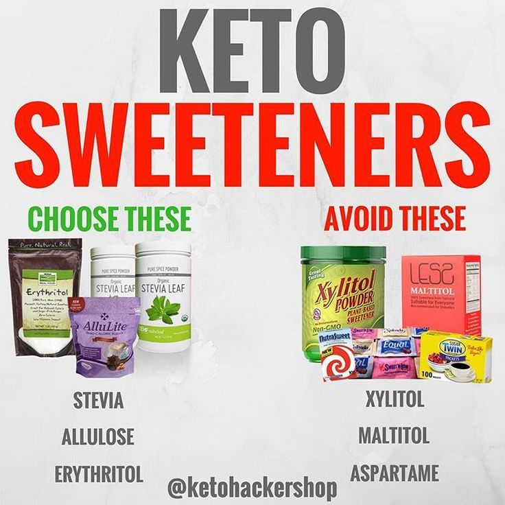 Brandon Carter (@ketohackershop) instagram photos, videos bio. Learn How To MAXIMIZE YOUR RESULTS With Keto in this FREE Video Series👇🏻 | Keto Diet Suplement 9