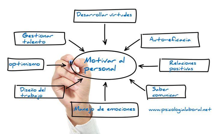 Factor fundamental para la autosuficiencia del servicio.